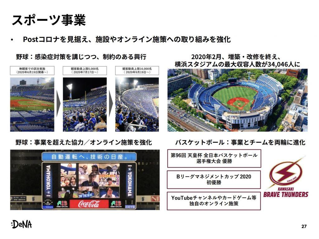 DeNA:スポーツ事業方針