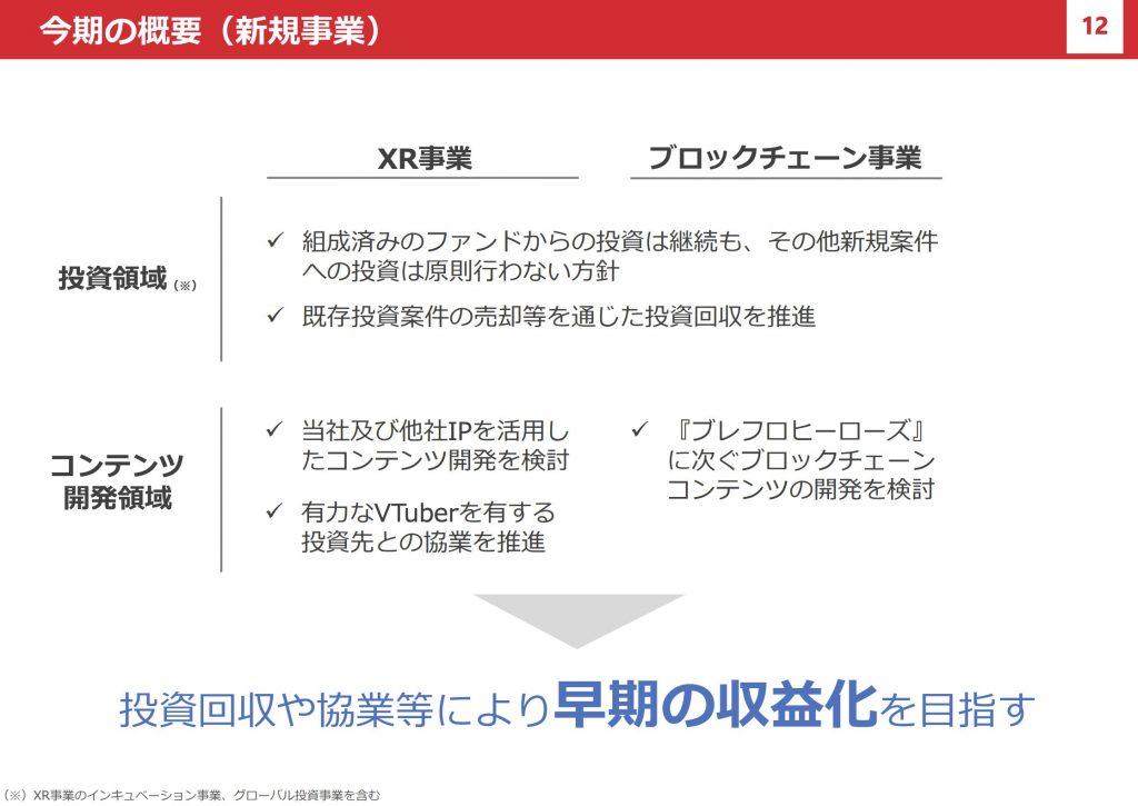gumi:新規事業戦略