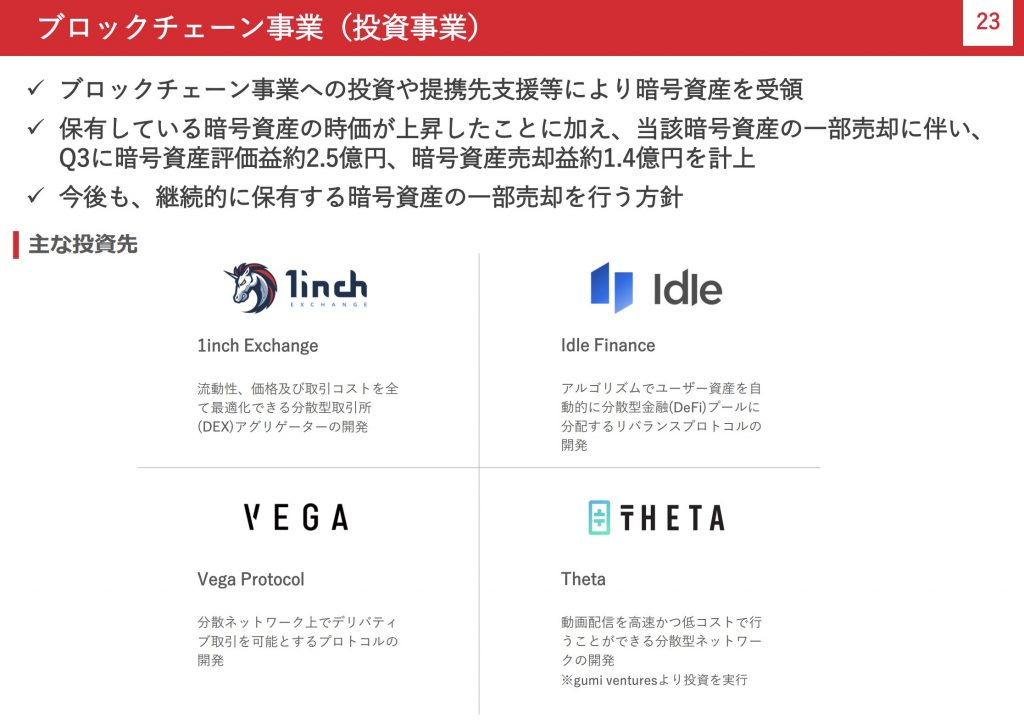 gumi:ブロックチェーン事業(投資事業)