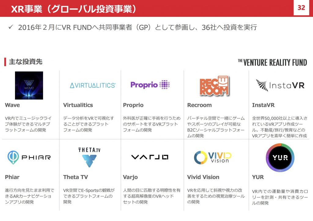 gumi:XR事業(グローバル投資事業)