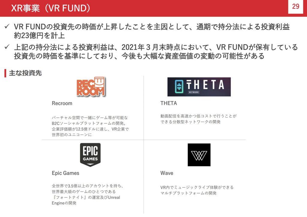 gumi:XR事業(VR FUND)