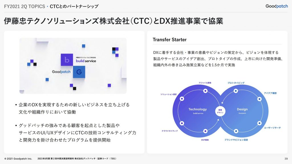 グッドパッチ: CTCとのパートナーシップ