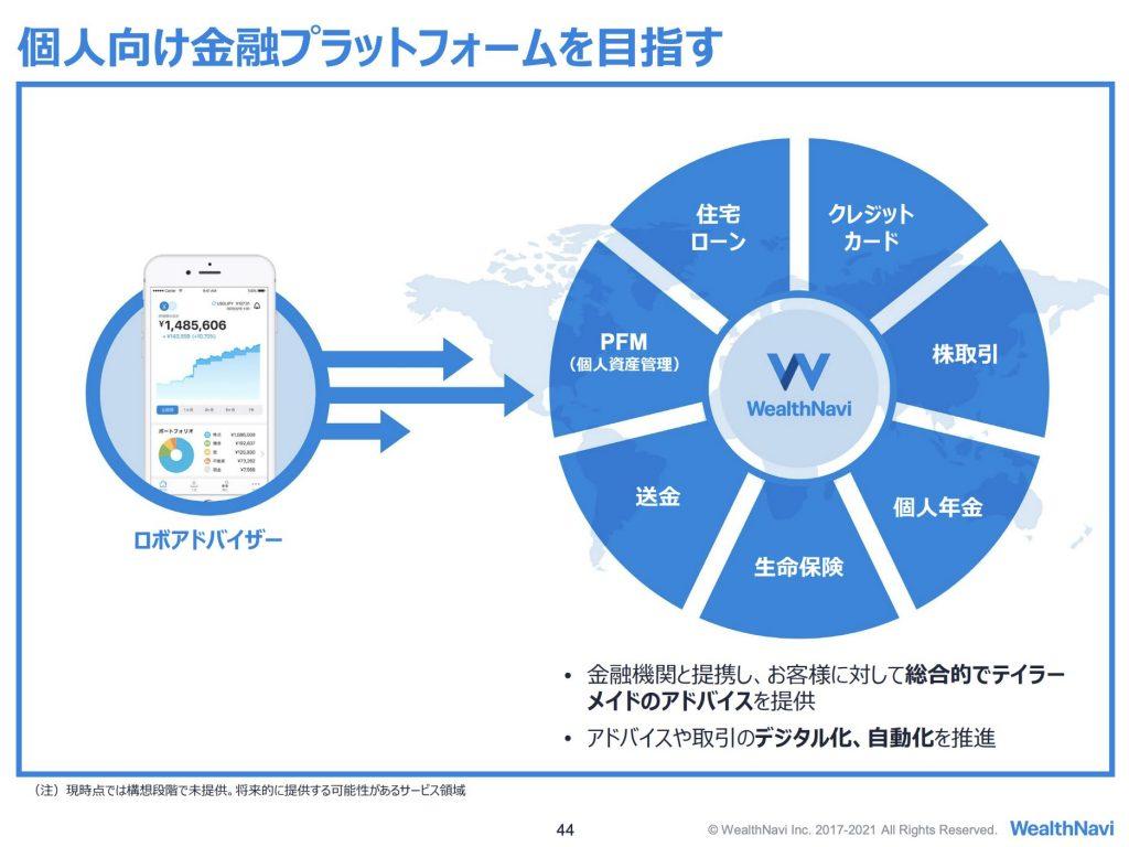 WealthNavi:今後の戦略