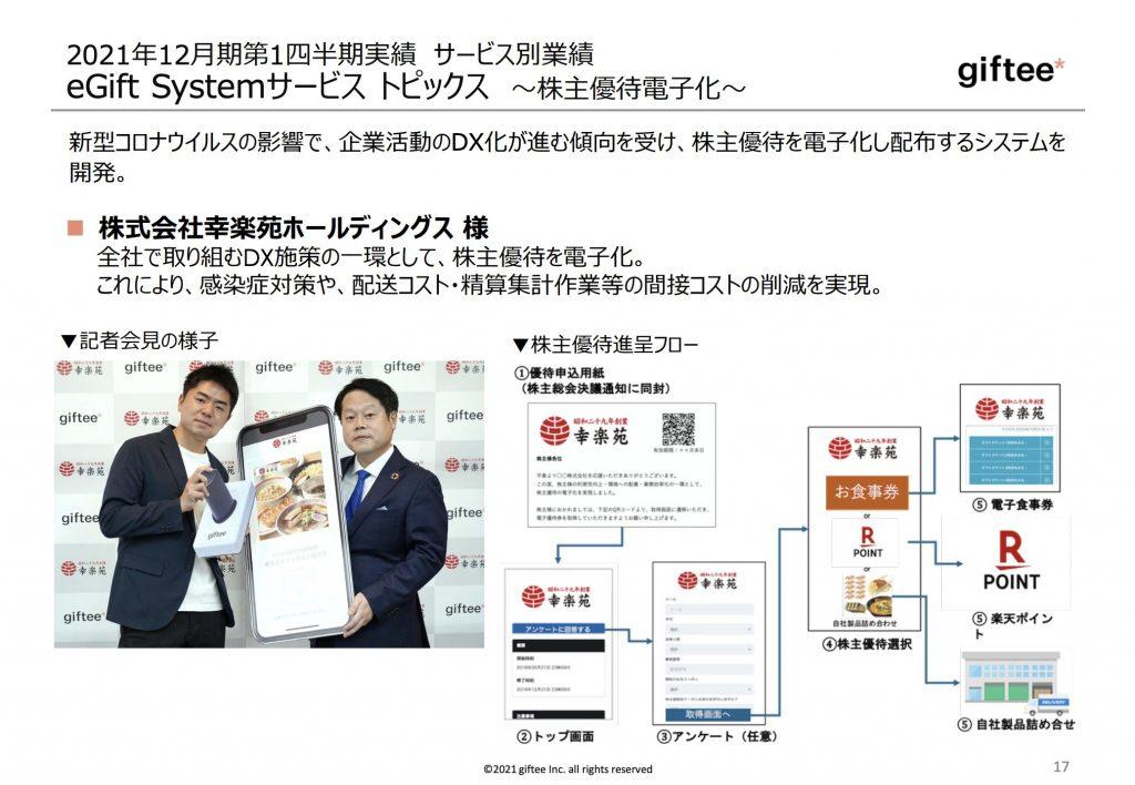 gifree:eGift Systemサービス トピックス 株主優待電子化