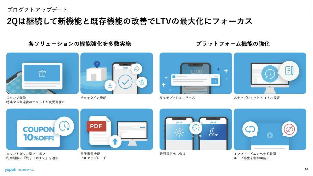 ヤプリ:プロダクトアップデート
