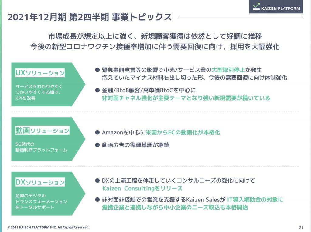 kaizen:2021年12月期 第2四半期 事業トピックス