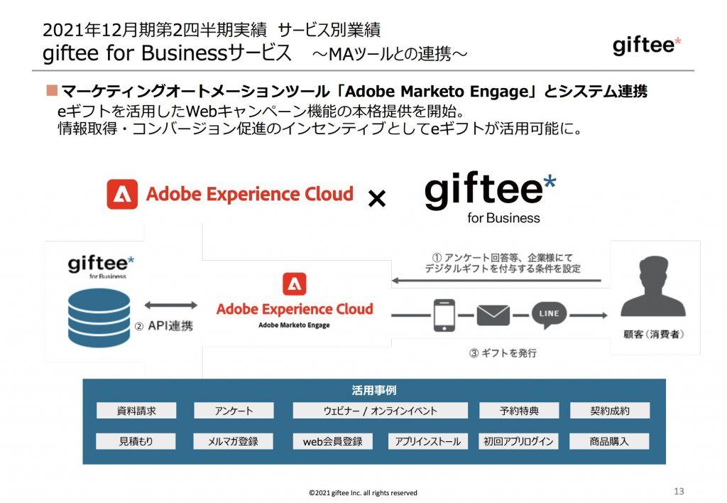 giftee:giftee for Businessサービス MAツールとの連携